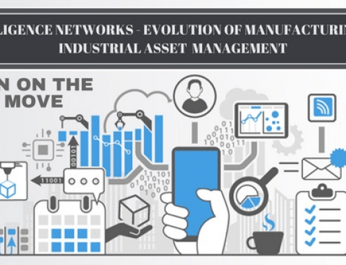 Intelligence Networks: Evolution of Manufacturing And Industrial Asset Management